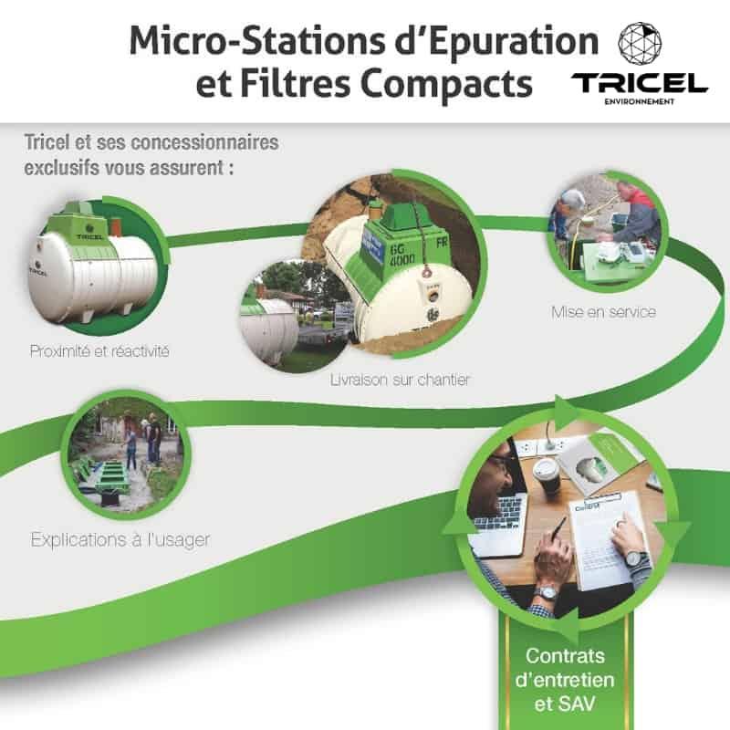 tricel épuration